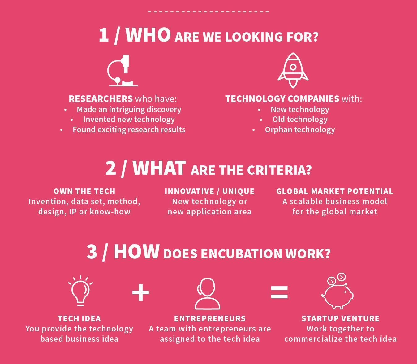 Encubation tech Chalmers Ventures
